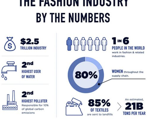 thumb_graphic_fashionpollutionnumbers